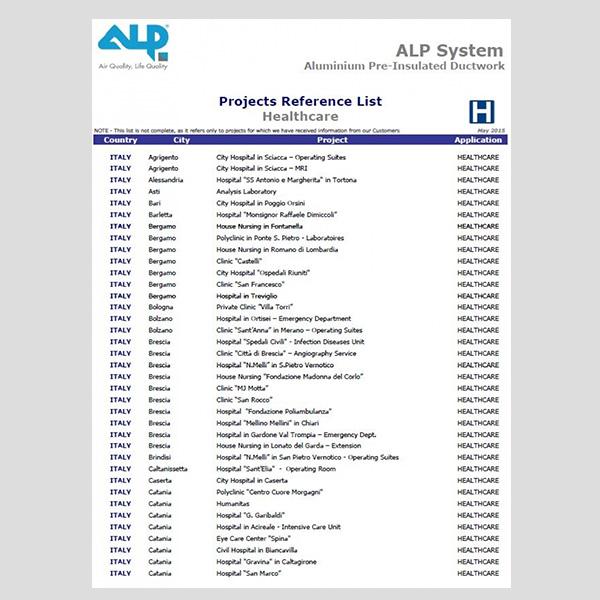 ALP Healthcare